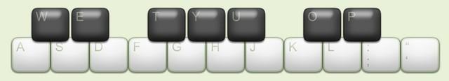 KeyboardKissTunes